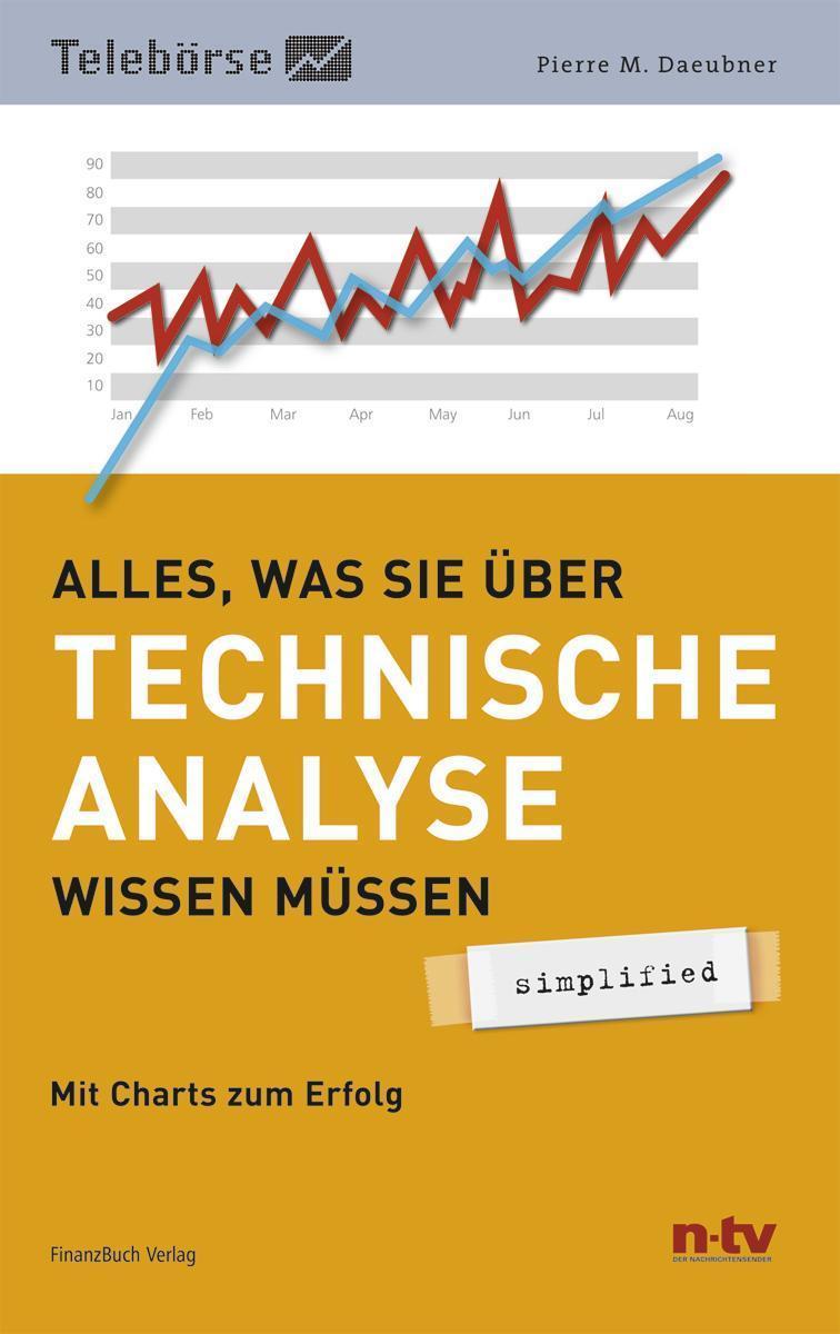 Alles was Sie über Technische Analyse wissen müssen - simplified Mit Charts zum Erfolg