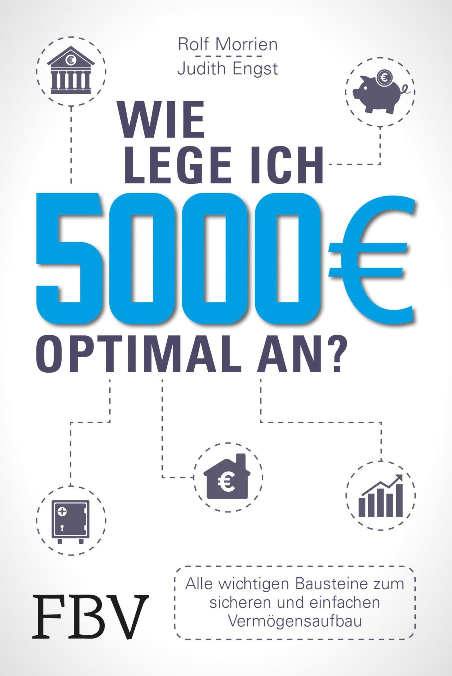 Wie lege ich 5000 Euro optimal an? Alle wichtigen Bausteine zum sicheren und einfachen Vermögensaufbau
